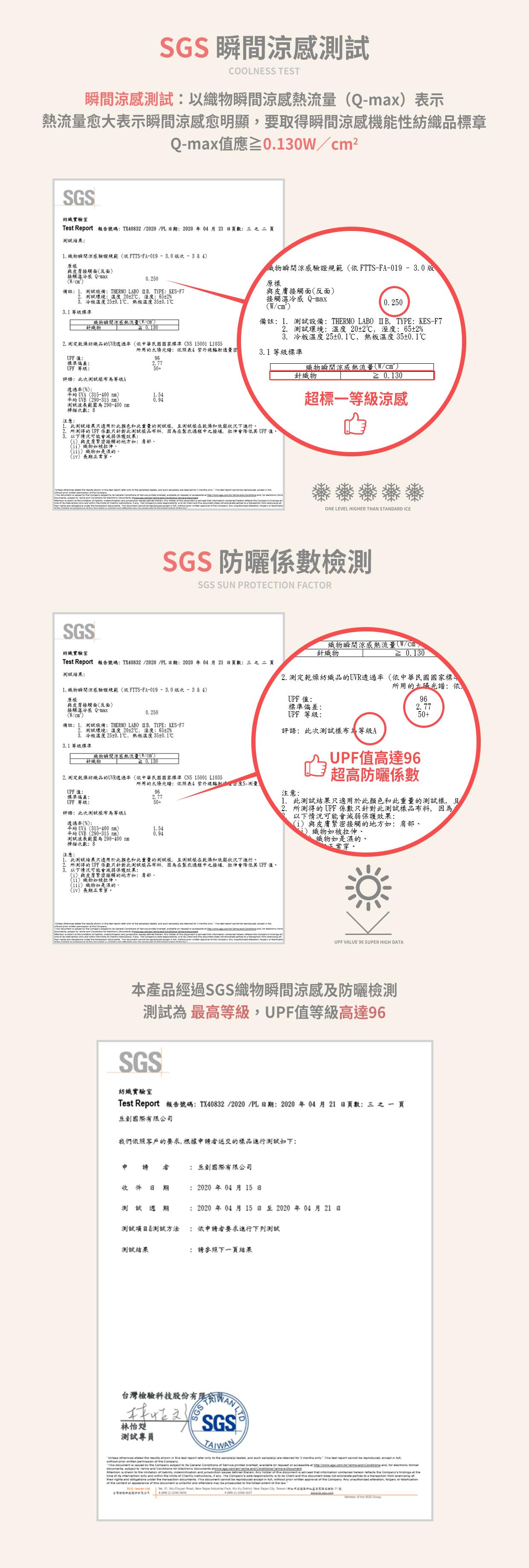 全台灣最冰涼的防曬外套.冰絲涼感.高機能外套.SGS認證.兒童款